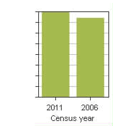 Census mapb.png