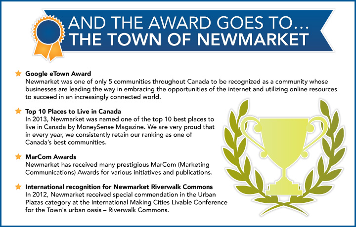Text explaining the awards Newmarket has received from Google, Moneysense Magazine, MarCom, and other groups.