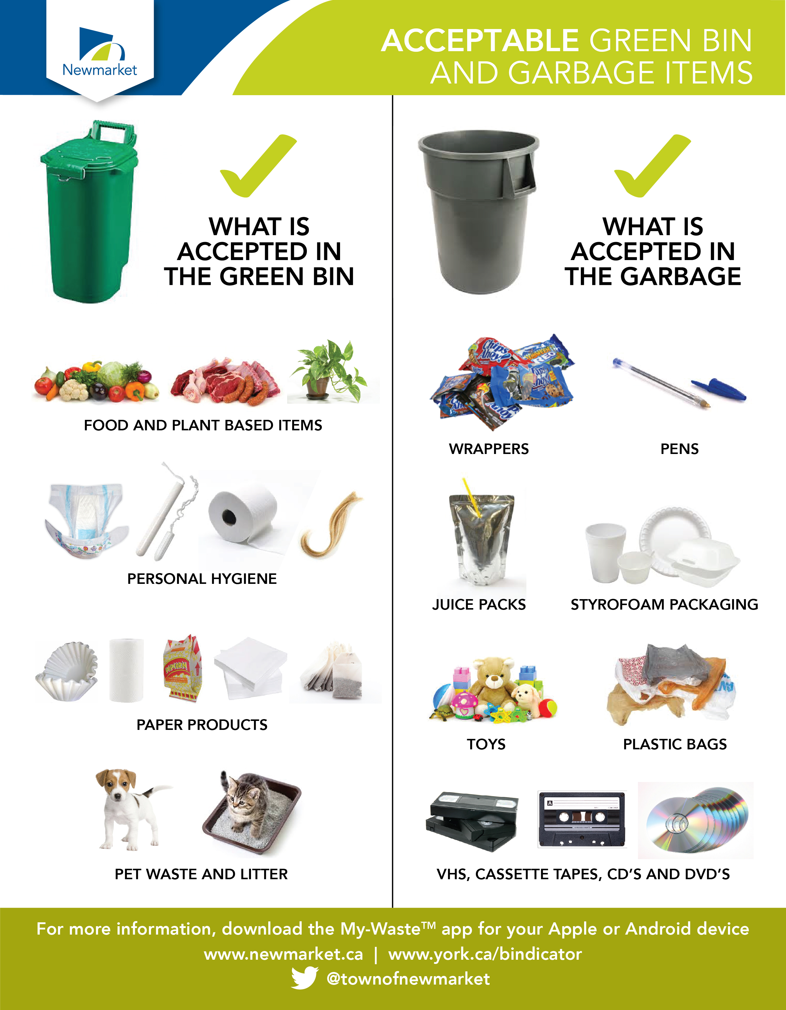 Learn more about acceptable and unacceptable garbage green bin and