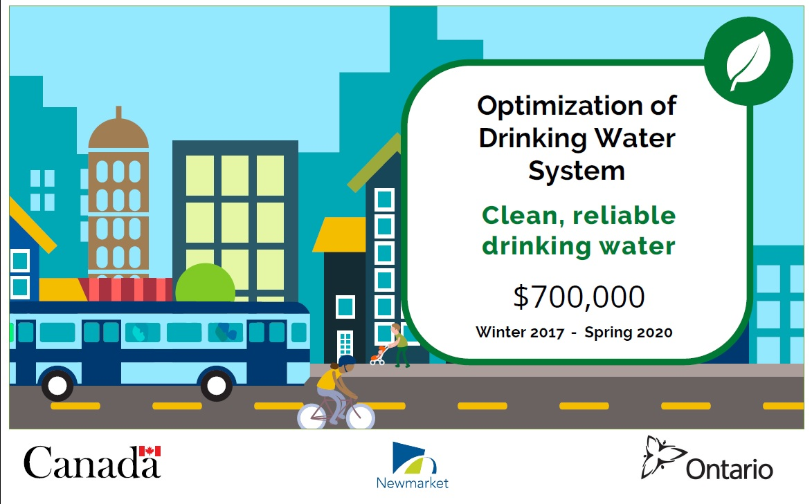 Optimization of Drinking Water System Graphic