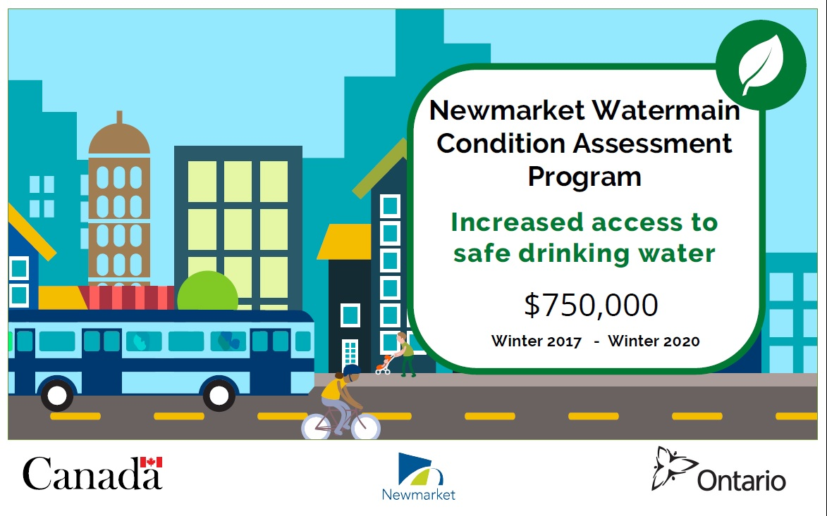 Newmarket Watermain Condition Assessment Program Graphic