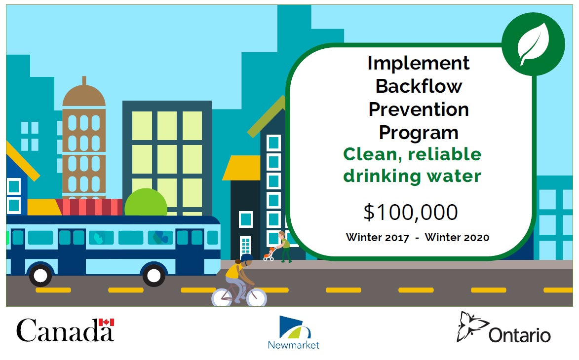 Implement Backflow Prevention Program Graphic