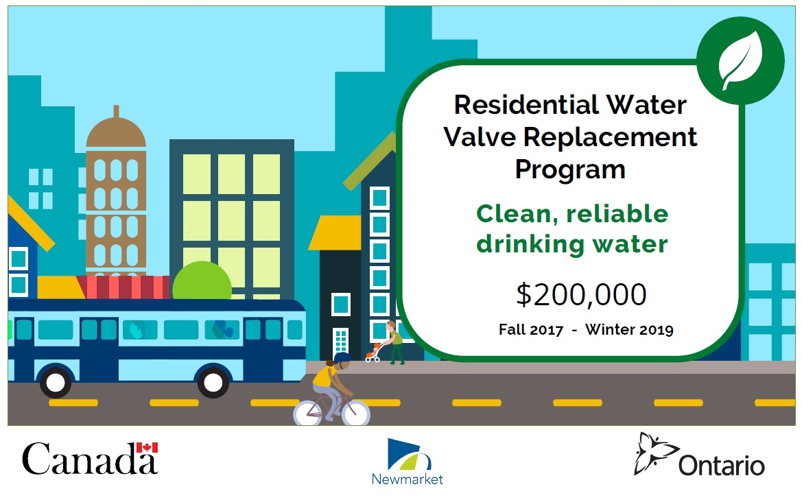 Residental Water Valve Replacement Program Graphic