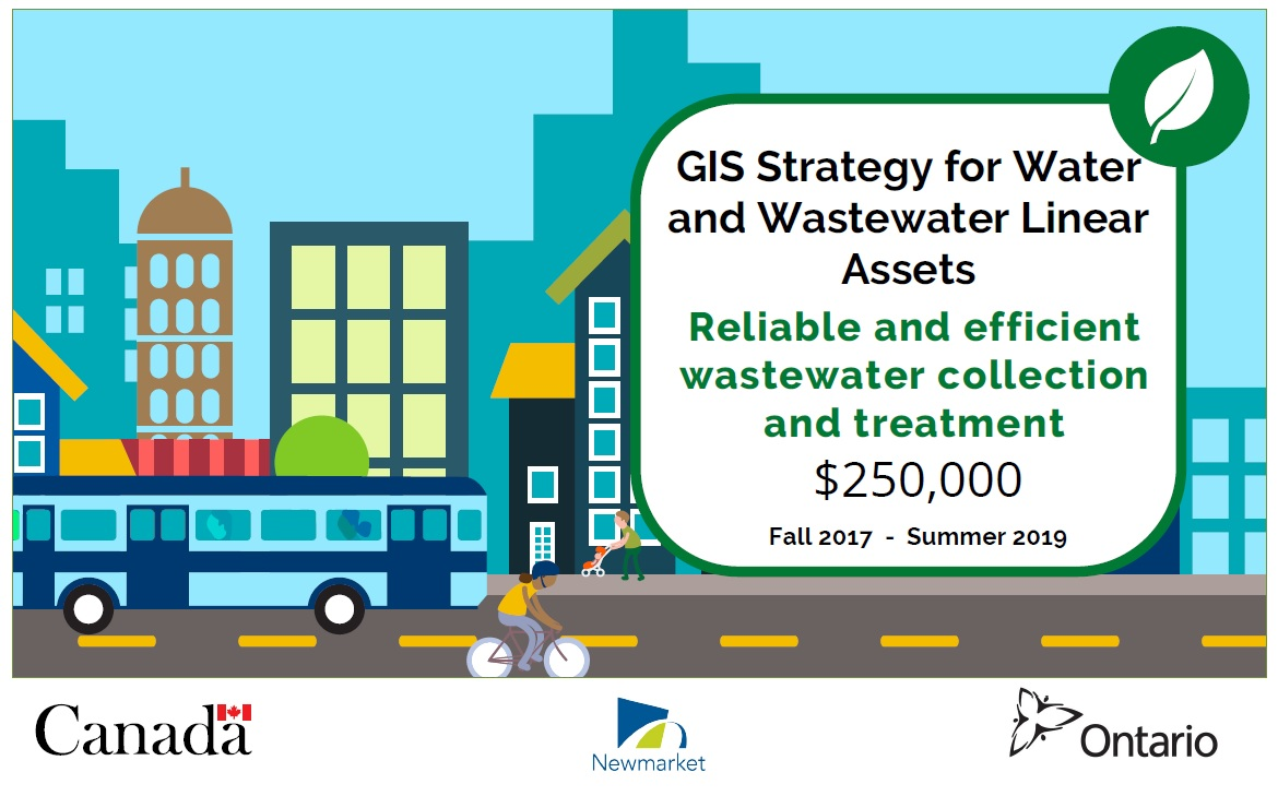 GIS Strategy for Water and Wastewater Linear Assets Graphic