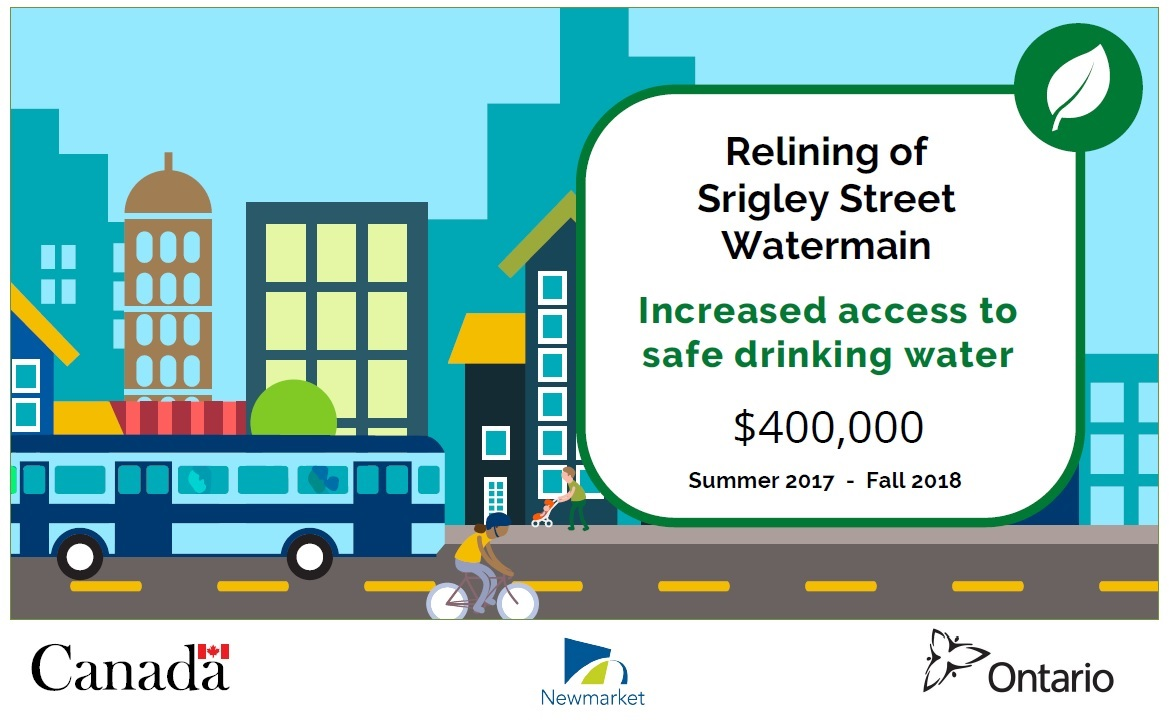 Relining of Srigley Street Watermain Graphic