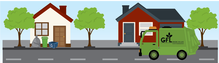 Waste Collection Banner.png