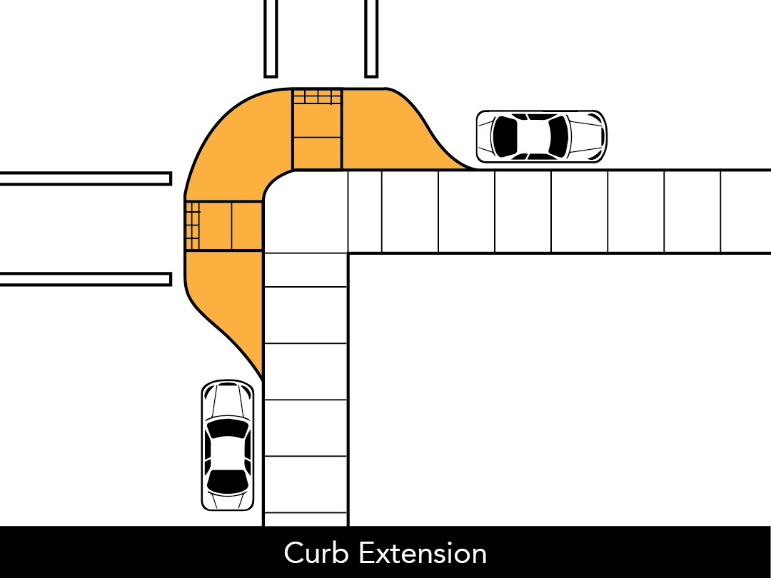 Photo of Curb Extension