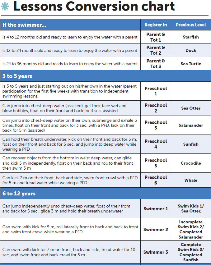 Conversion Chart Page 1.PNG